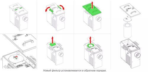Замена угольно-фотокаталитического фильтра