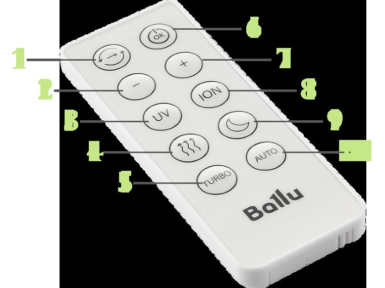 Пульт Ballu ONEAIR ASP-200P - описание