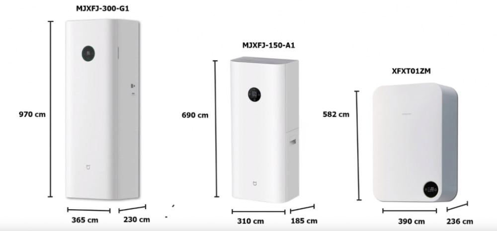 сравнение моделей xiaomi